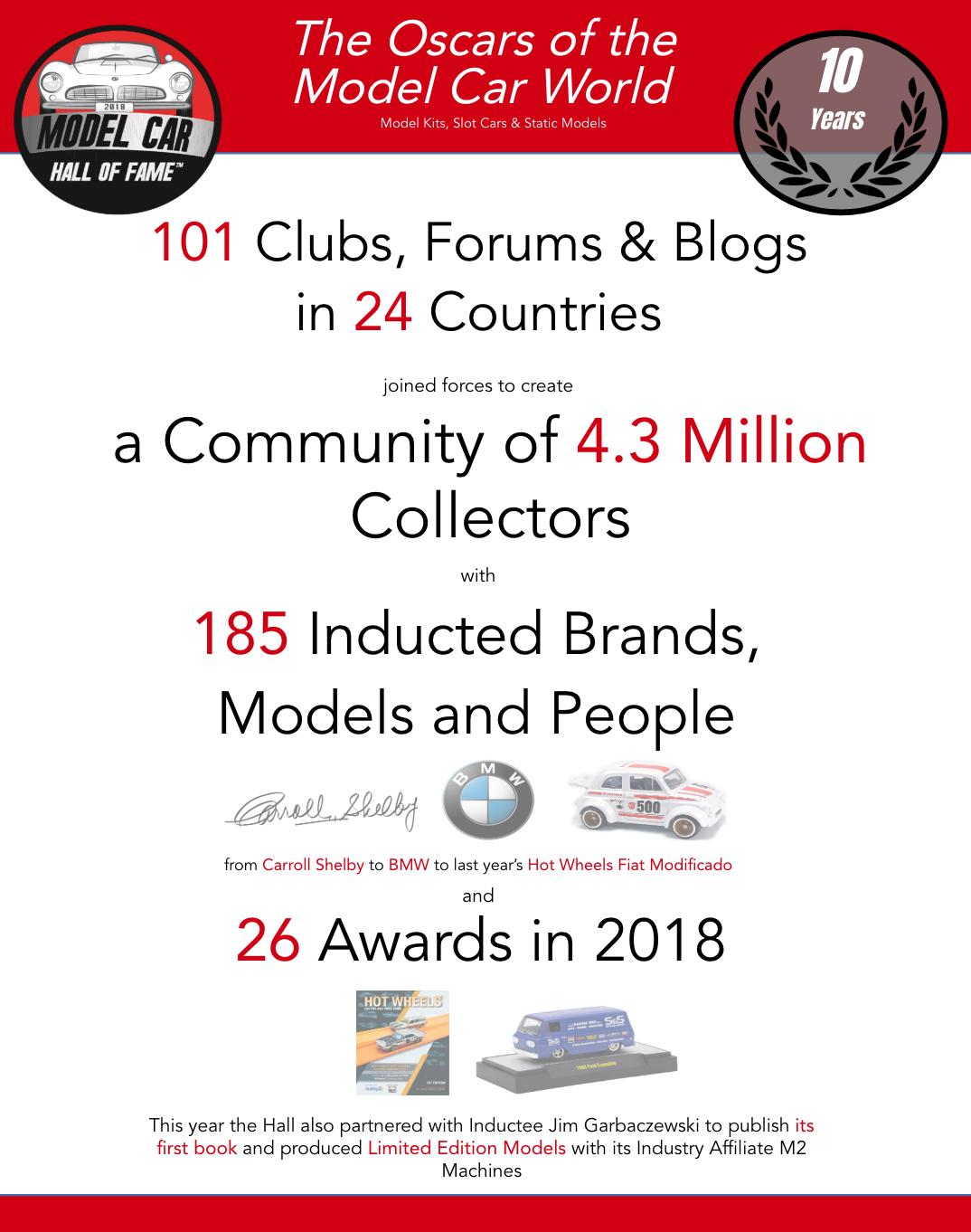 Model Car Hall infographic